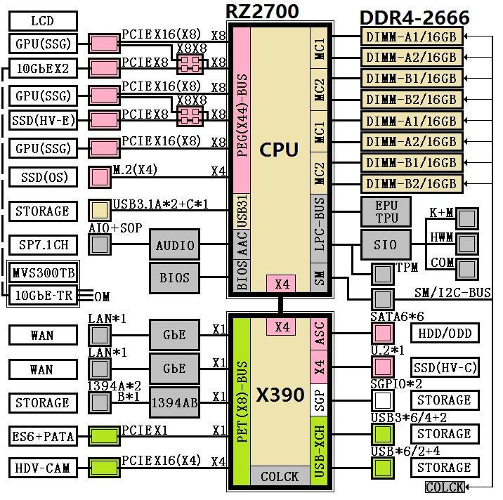 AMD подготовила квыпуску мобильную версию процессоров Ryzen