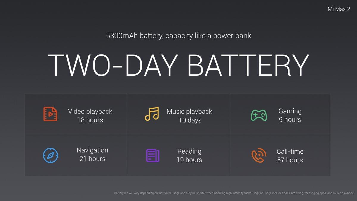 Представлен смартфон Xiaomi Mi Max 2 с аккумулятором емкостью 5300 мА•ч, стереодинамиками и сенсором изображения Sony IMX386