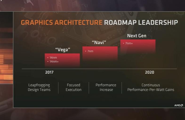 AMD представила новую профессиональную видеокарту Radeon Vega Frontier Edition, но так и не сказала, когда ждать игровые модели Radeon RX Vega