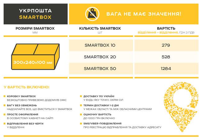 """""""Укрпочта"""" запустила новую услугу """"SmartBox"""" для отправки 10, 20 или 50 посылок в фирменной упаковке без ограничения веса по льготной цене"""