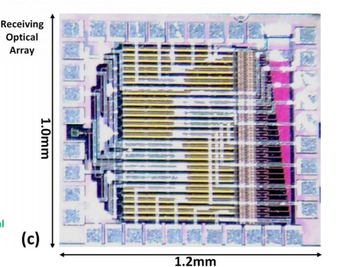 Разработчиками Caltech создан самый ровный объектив для телефонов