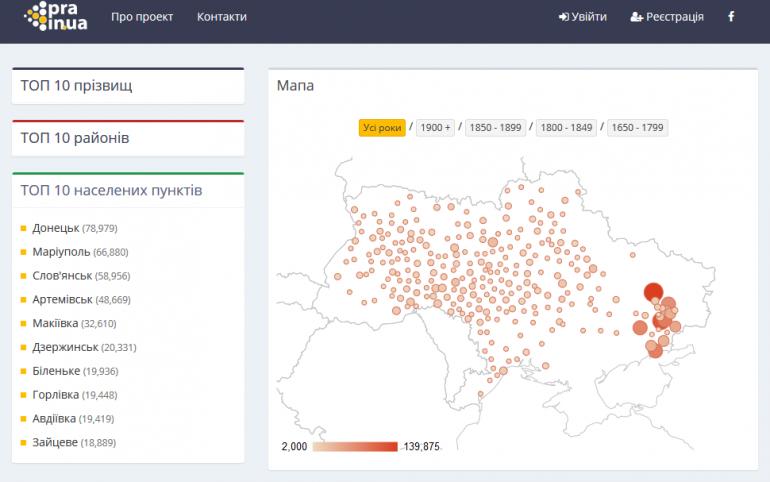 В Украине запустили бесплатную онлайн-базу Pra.in.ua для исследования родословной, которая охватывает 2,5 млн человек, родившихся между 1650 и 1920 годами