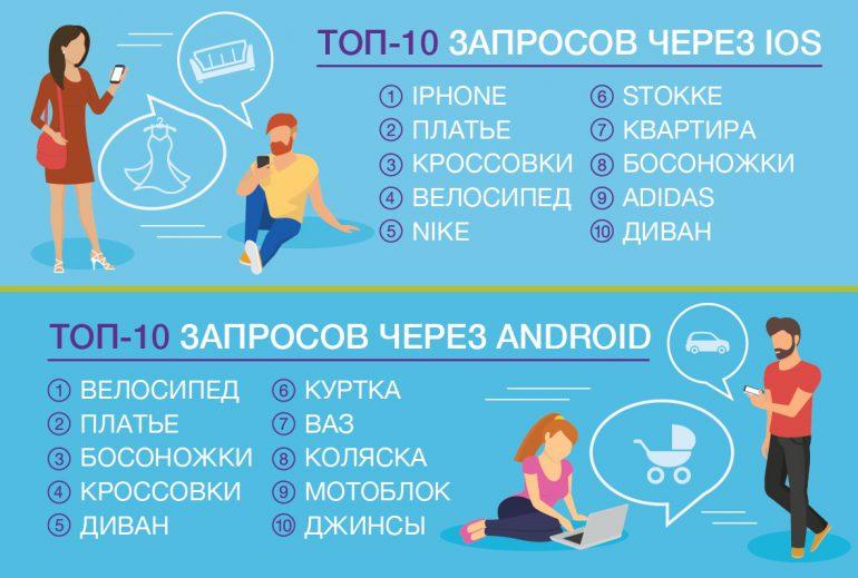 Рейтинг поисковых запросов украинцев на OLX в первой половине 2017 года: iPhone, велосипеды и трактора [инфографика]