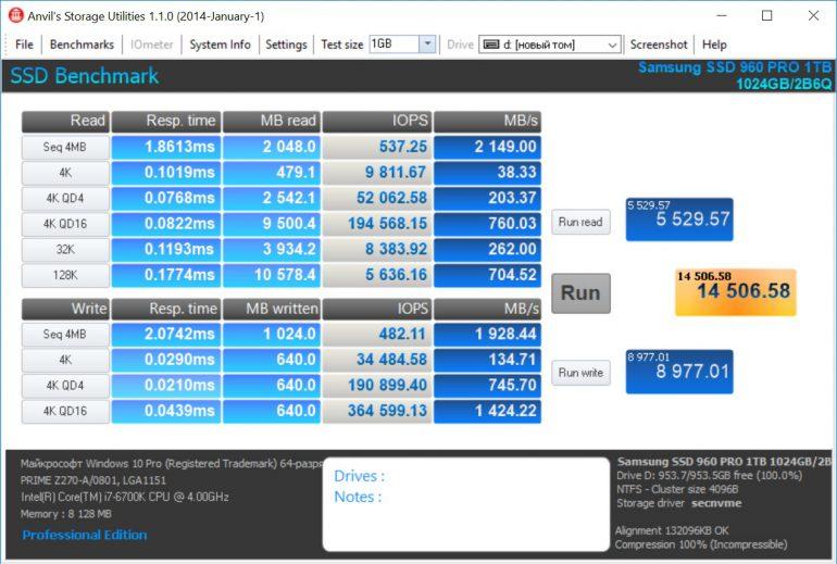 Обзор накопителя Samsung 960 PRO 1 ТБ