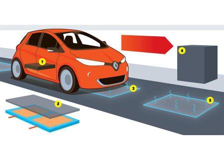 Renault и Qualcomm разрабатывают беспроводной способ подзарядки батарей электромобилей во время движения