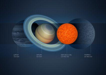 Астрономы обнаружили самую маленькую звезду. По размеру она как Сатурн