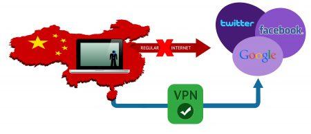 Китай опровергает информацию о полном запрете VPN к февралю 2018 года