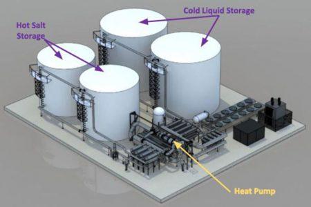 Alphabet занимается разработкой термально-солевых систем хранения энергии