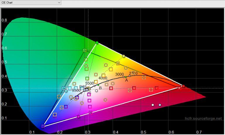 Обзор ASUS VivoBook 14 X405UQ