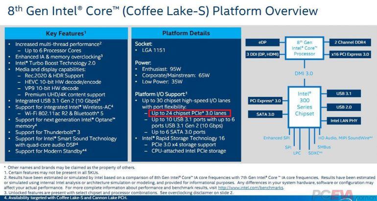 ВIntel поведали, когда впродаже появятся 18-ядерные процессоры