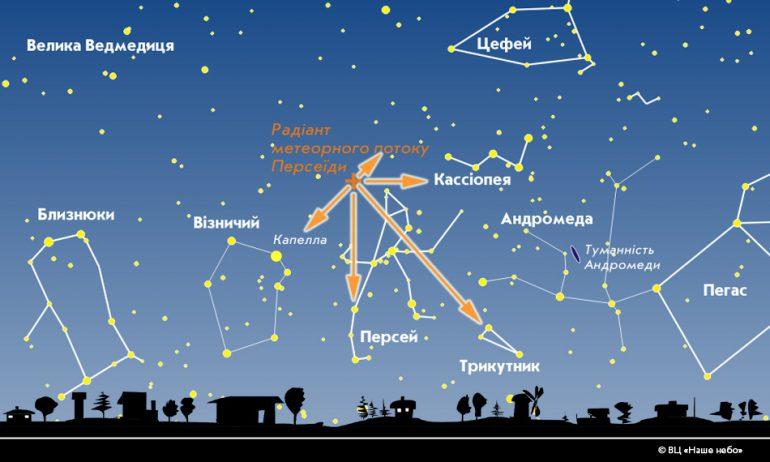 В ночь с 12 на 13 августа в Украине можно будет наблюдать максимальный поток Персеид