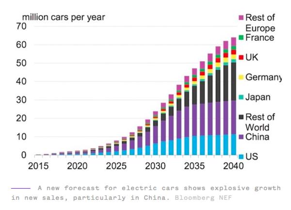 Германия также планирует запретить продажи бензиновых и дизельных автомобилей вслед за Францией и Великобританией