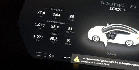 «Смотря как ехать»: Итальянские фанаты «сверхкилометража» проехали 1078 км на одном заряде Tesla Model S 100D