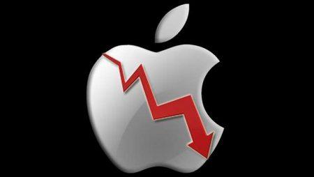 В результате сильнейшего падения акций Apple за 10 дней потеряла $50 млрд стоимости, всему виной низкий спрос на iPhone 8