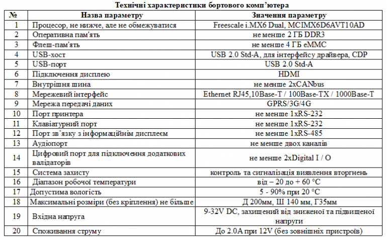 Ђиевпастрансї объ¤вил тендер в ProZorro на внедрение в иеве системы электронного билета за 460 млн грн