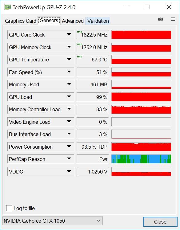 GeForce GTX 1050 vs. Radeon RX 560: игровые старты в стиле MSI AERO