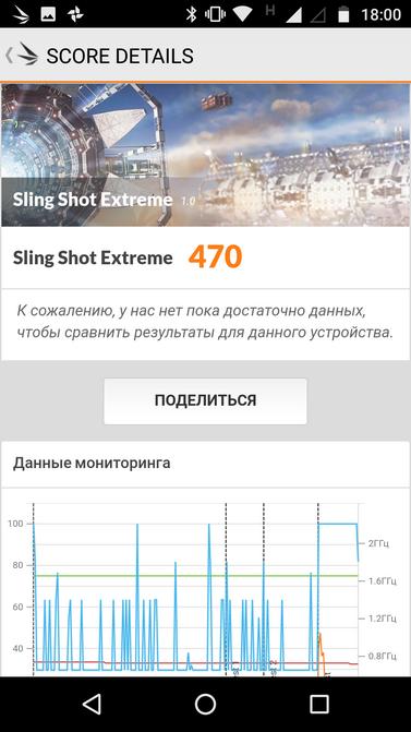 Обзор Moto Z2 Play
