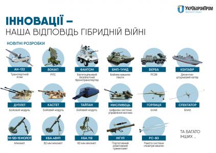 «Фантом, Горлица, Спектатор, Ан-132 и другие»: Укроборонпром рассказал о новейших образцах техники и вооружения, созданных в Украине за последние три года