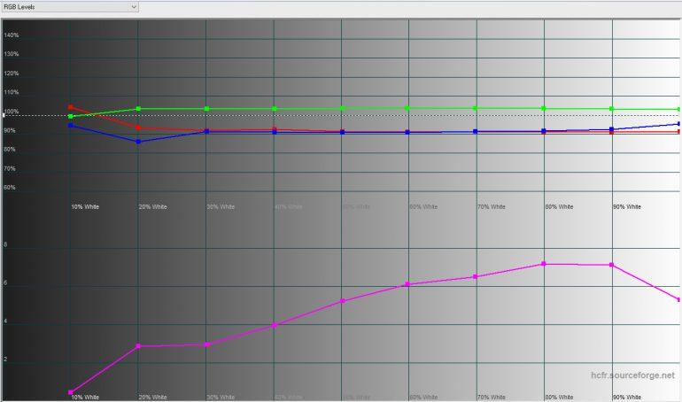 Обзор HUAWEI Nova Lite 2017