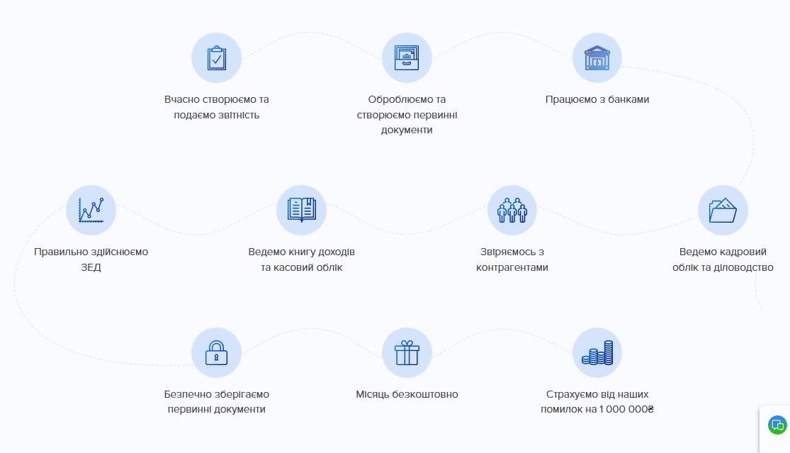 Онлайн бухгалтерия на украине образцы договора на бухгалтерское обслуживание