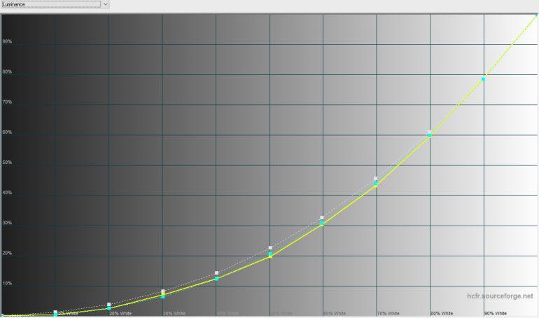 Обзор ультрабука Lenovo Thinkpad 13 (2nd gen)