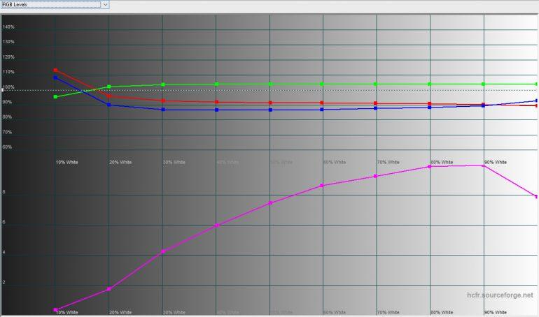 Обзор игрового ноутбука Acer Nitro 5