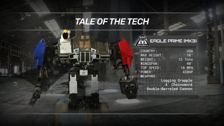 Дивитися секс на робот