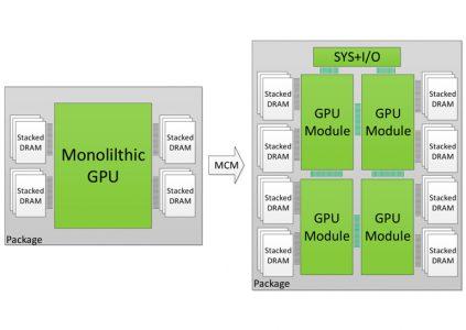 Видеочипы AMD на базе архитектуры Navi получат многочиповую компоновку и появятся в 3 квартале 2018 года
