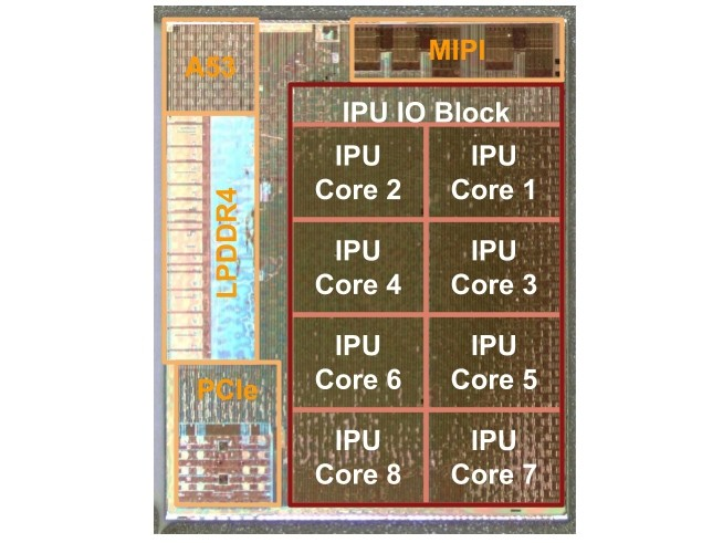 Смартфоны Pixel 2 и Pixel 2 XL получили Pixel Visual Core – первый процессор обработки изображений собственной разработки Google