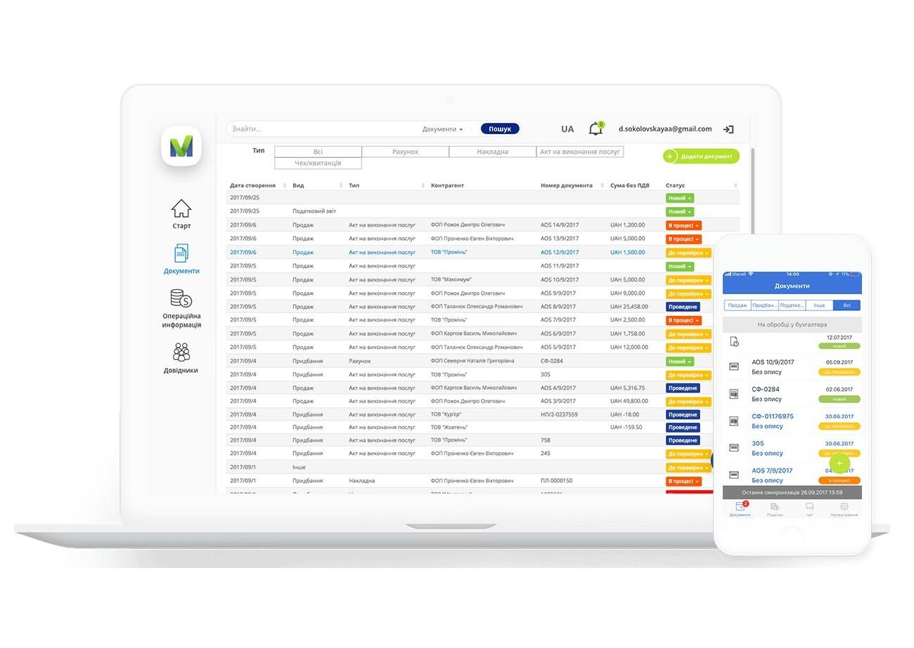 Онлайн бухгалтерия для малого бизнеса заявление на регистрацию ип бланк скачать бесплатно