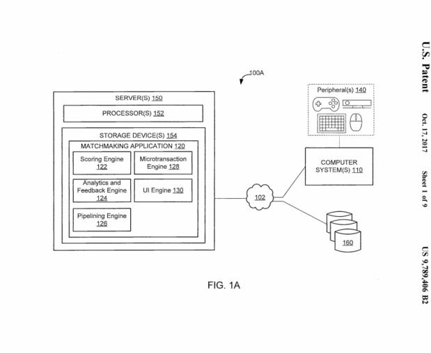 Activision получила патент, направленный на анализ и увеличение дохода от внутриигровых транзакций