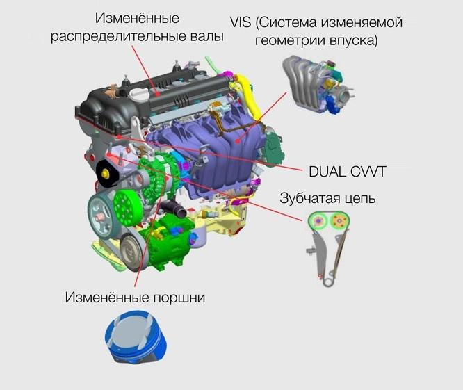 Дуэль: Hyundai Accent и Citroen C-Elysee (+ окупаемость дизельного Peugeot 301)