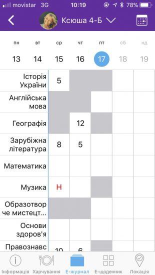 Представлено мобильное приложение «Карточка киевлянина»: с мессенджером и четырьмя функциональными модулями