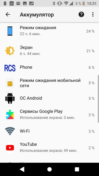 Обзор Sony Xperia XZ1