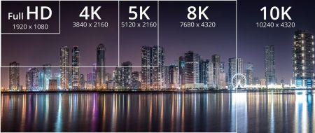 Принят стандарт HDMI 2.1 с поддержкой разрешения 10K и технологии Dynamic HDR