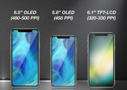 "KGI: В 2018 году Apple представит три смартфона в стилистике iPhone X с Face ID – две премиум OLED-модели и ""дешевый"" iPhone с 6,1-дюймовым TFT-экраном"