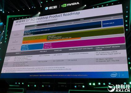 Новая дорожная карта Intel раскрывает названия и сроки выхода новых настольных процессоров