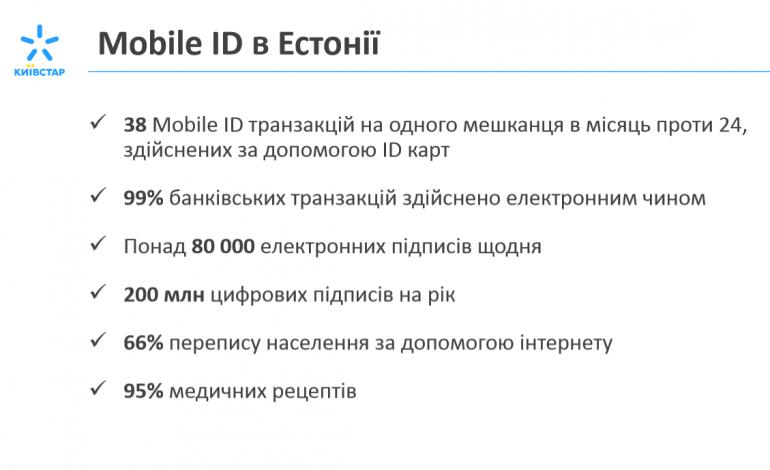 «Киевстар» внедрит Mobile ID во Львове на основе личного кабинета жителя