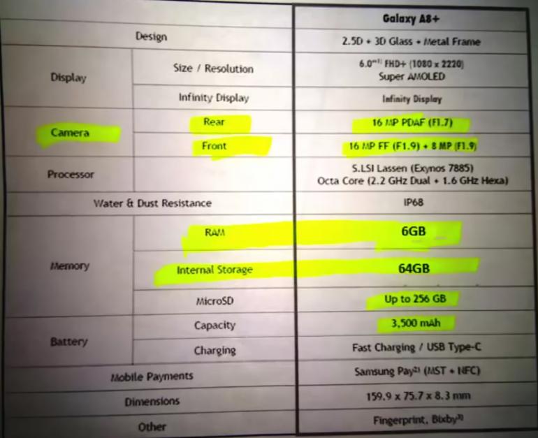 В сеть попало видео, раскрывающее дизайн и подробные характеристики смартфона Samsung Galaxy A8+ (2018)
