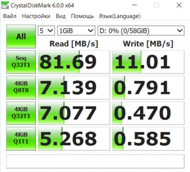 Экспресс-обзор кардридера Kingston MobileLite Duo 3C