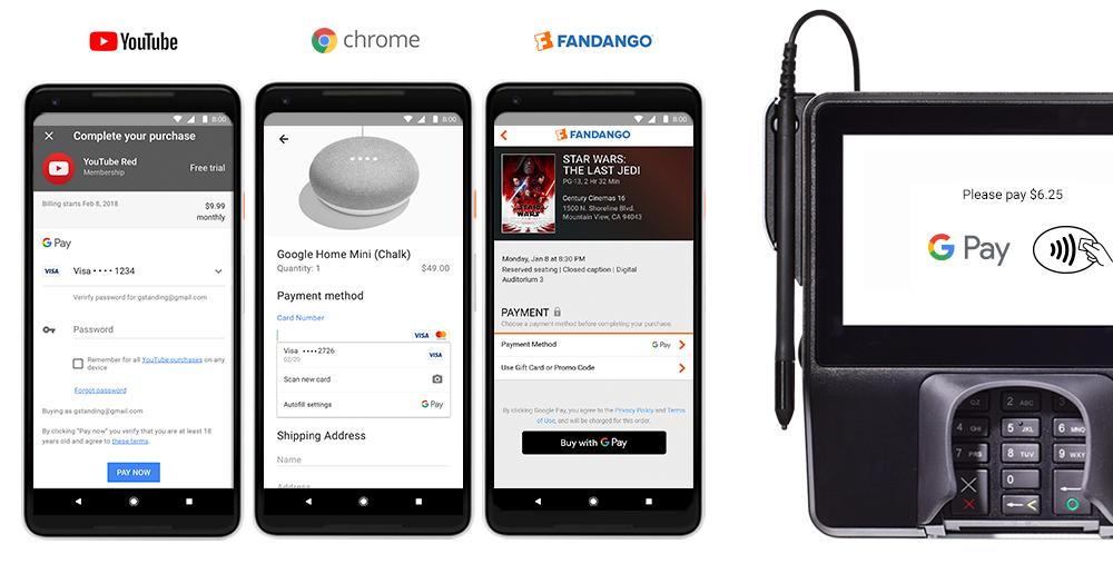 Google объединил в Google Pay свои платежные сервисы