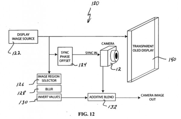 """Samsung получил патент на """"спрятанные"""" за экраном фронтальную камеру, датчик освещенности, сканер отпечатков и разговорный динамик"""
