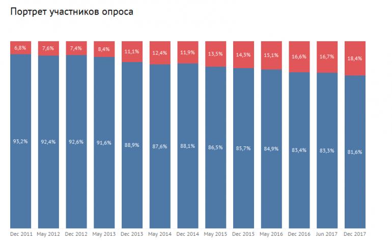Сколько зарплата у программиста 1с сколько стоит час программиста 1с в москве
