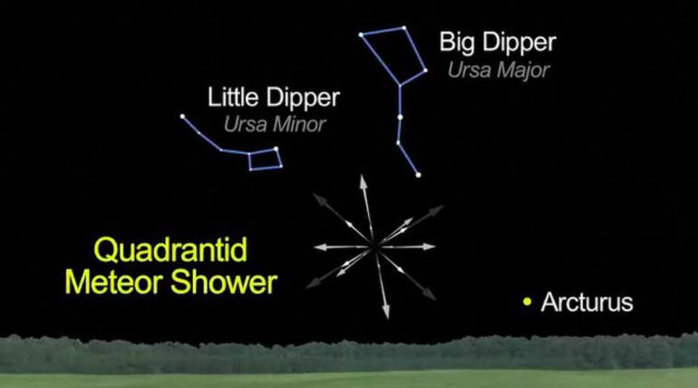 Сегодня ночью можно наблюдать пик первого в году метеорного потока – Квадрантиды