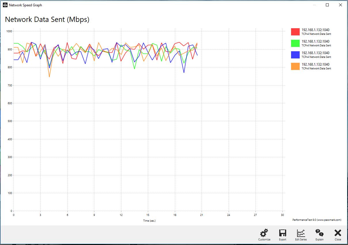 Экспресс-обзор Ethernet-адаптера TP-Link UE330