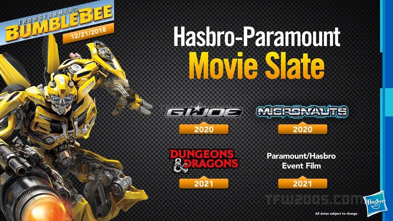 Hasbro заморозит «Трансформеров» до 2021-ого года иперезагрузит франшизу