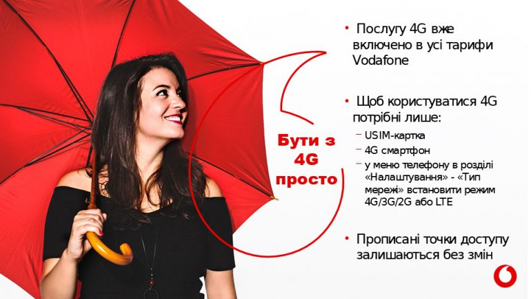 Vodafone Украина запускает 4G (2600 МГц) в Киеве и 20 других крупных городах Украины, а также обновляет бренд