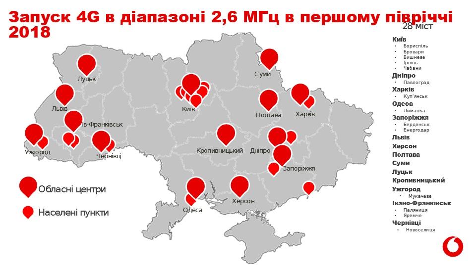 Офіційно: 4G вже в Україні