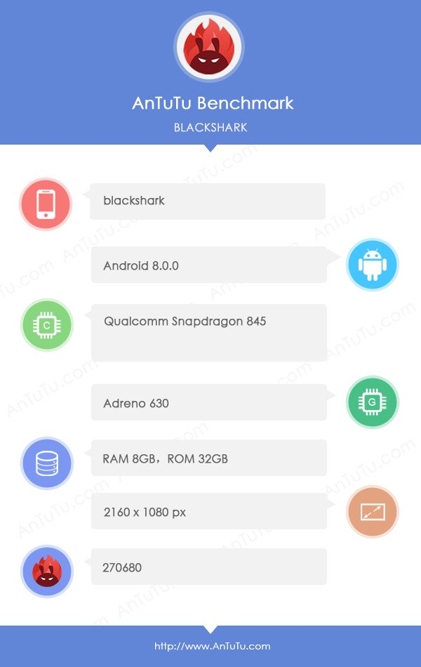 Производитель геймерского смартфона Xiaomi Blackshark официально подтвердил, что новинка получит процессор Qualcomm Snapdragon 845