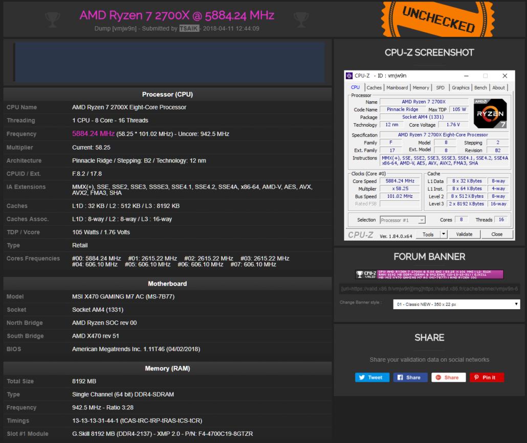 «Гонка началась»: Процессоры AMD Ryzen 7 2700X и Ryzen 5 2600X разогнали свыше 5880 МГц, а память DDR4 на новом чипсете X470 – свыше 4,5 ГГц